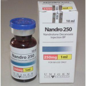 NANDRO 250 Unigen Life Sciences